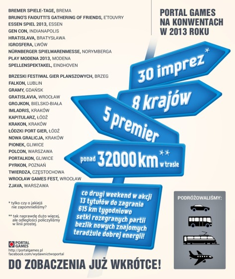 infograf_konwenty2013